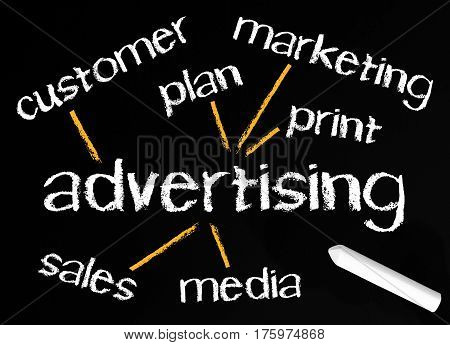 Advertising - Marketing and sales concept chalkboard with text