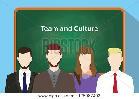 team and culture white text on green chalkboard illustration with four people standing in front of the chalkboard vector