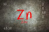 Isolated blackboard with periodic table Zinc Chemistry poster