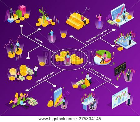 Stock Exchange Isometric Flowchart With Lines And Money Investment Growth Stock And Currency Exchang