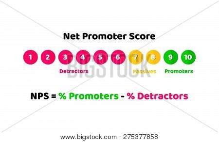 Nps, Net Promoter Score Illustration Concept Of Loyalty And Recommendations. Vector In Flat Style.