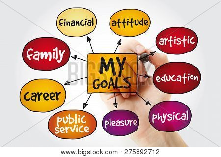 My Goals Mind Map With Marker, Business Concept Background