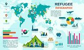 Global refugee migrant infographic. Flat illustration of global refugee migrant infographic for web design poster