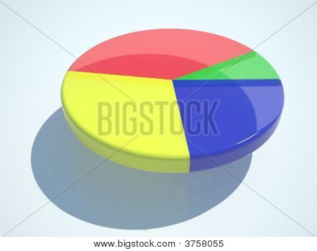 Pie chart with many different wonderful colours poster