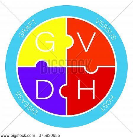 Gvhd - Graft Versus Host Disease Acronym. Medical Concept, Round Logo
