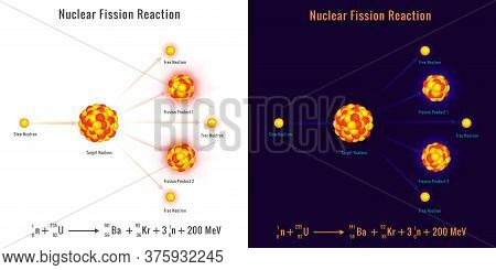 Nuclear Fission Reaction Vector Image. Illustration Showing A Nuclear Fission Process. Nuclear Energ