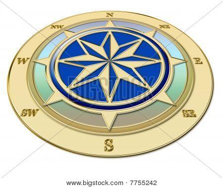 Golden compass, perspective