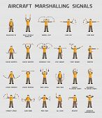 Aircraft marshalling signals infographics vector poster. For planes and helicopters poster
