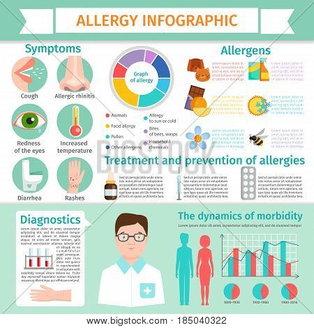 Allergy infographic symptoms information treatment allergic reaction disease elements flat illustration. Allergology medical layout presentation dermatitis pictogram.