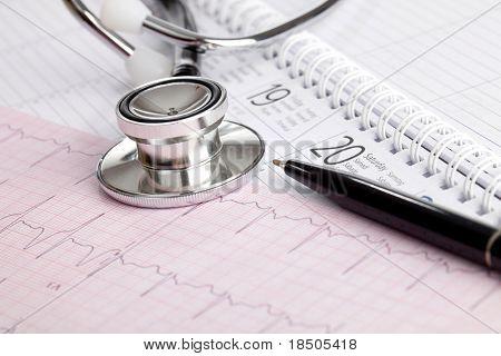 Medical Schedule