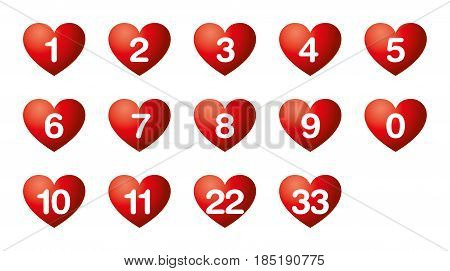 Heart's desire numbers. Numerology. Soul urge numbers in red heart symbols. The numbers reveal what we want more, what us drive, our inner urge. Isolated illustration on white background. Vector.