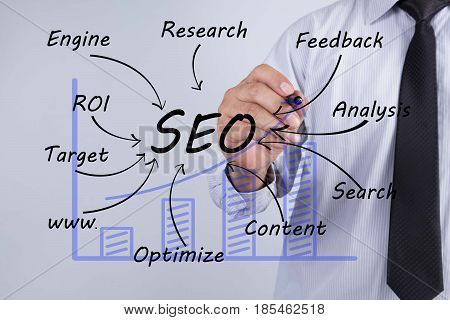 "Businessman hand drawing ""SEO"" concept. Business success."