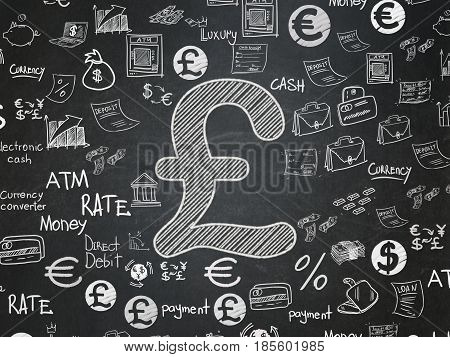 Currency concept: Chalk White Pound icon on School board background with  Hand Drawn Finance Icons, School Board