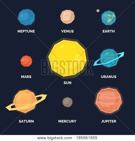 A poster with a set of planets of the solar system on a black background. Vector illustration in cartoon style for training and presentations