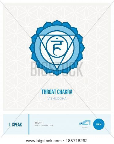 Throat chakra Vishuddha: chakras energy healing and yoga poses infographic