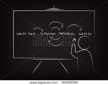 person writing steps to reach success on a blackboard (vector illustration on mesh background)