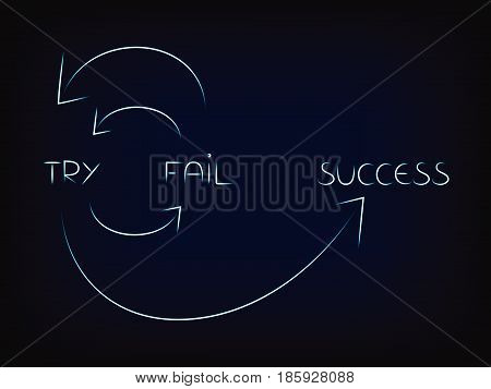 cycle to reach success: try fail try again (vector illustration with neon effect on mesh background version)