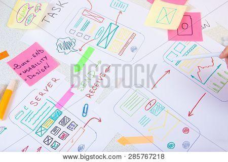 Ux Ui Design App Mobile Smartphone On Paper Prototype
