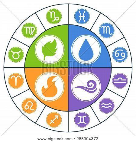 Circle Zodiac Signs. Zodiac Element. Horoscope Signs: Leo, Virgo, Scorpio, Libra, Aquarius, Sagittar
