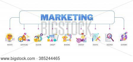 Marketing Infographic Banner. Strategy, Management. Segmentation, Target Audience. Successful Positi