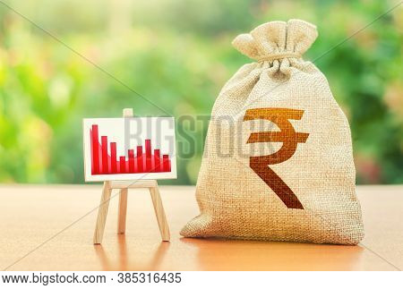 Indian Rupee Money Bag And Easel With Red Negative Growth Graph Chart. Economic Stagnation And Reces