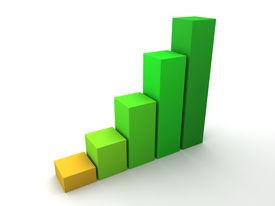 Green growing chart