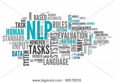 Word Cloud Nlp