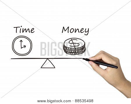 Time Is Money Icon Drawn By Human Hand