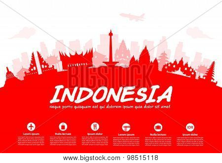 Indonesia Travel Landmarks.