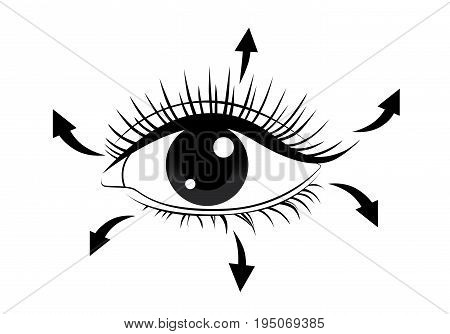 Direction of brushing eyelash with mascara for long eyelash and beauty.