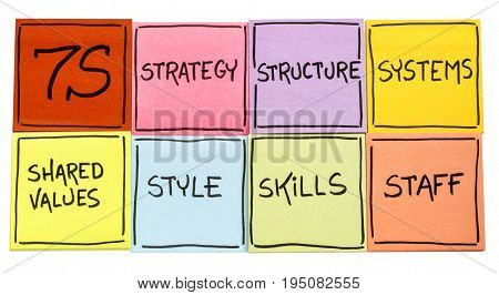 7S model for organizational culture, analysis and development (skills, staff, strategy, systems, structure, style, shared values) -  set of colorful sticky notes isolated on white