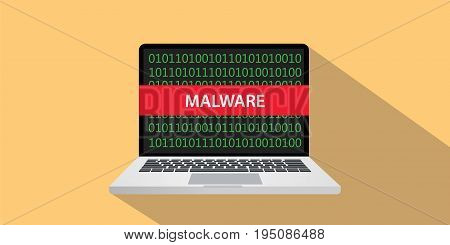 malware concept illustration with laptop comuputer and text banner on screen with flat style and long shadow vector
