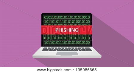 phishing concept illustration with laptop comuputer and text banner on screen with flat style and long shadow vector