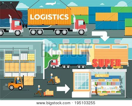 Logistics service and retail distribution poster. Freight trucking service, warehousing and storage management. Goods delivery infographics, cargo shipping business vector illustration in flat style.