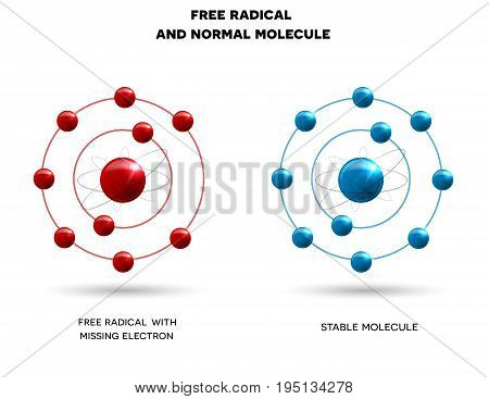 Free radical and normal molecule illustration on white