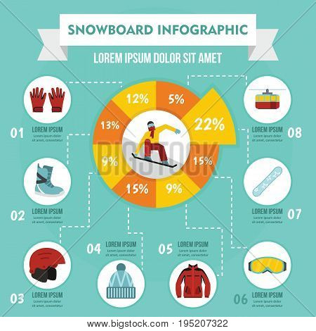 Snowboard infographic banner concept. Flat illustration of snowboard infographic vector poster concept for web