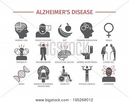 Alzheimer's disease and dementia. Icons set. Vector signs for web graphics.