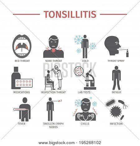 Tonsillitis. Symptoms, Treatment. Icons set Vector signs for web graphics