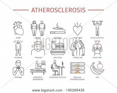 Atherosclerosis. Symptoms, Treatment. Line icons set. Vector signs for web graphics