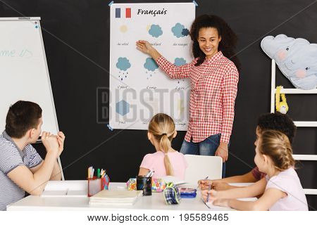 Teaching French Words