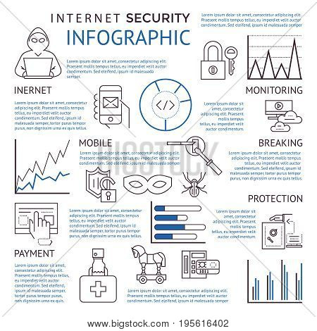 Digital vector blue internet security data protection icons set drawn simple line art info graphic poster, hacker user bug vulnerability mobile email trojan malware bank cloud spy mask, flat