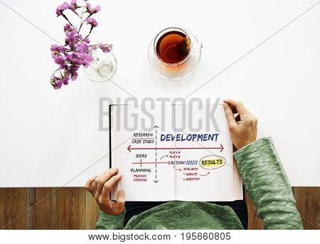 Business Plan Strategy Marketing Start up Organization