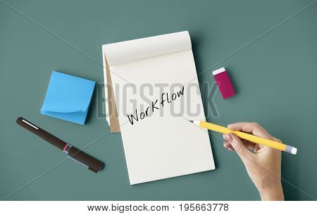 Process Operation Development Business Plan
