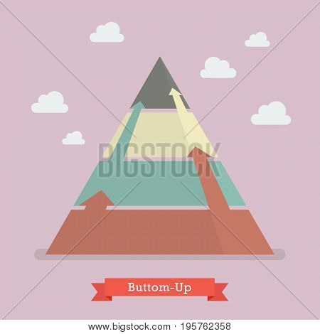 Bottom-up pyramid business strategy flat style vector illustration
