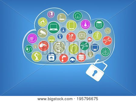 Cloud computing security breach for internet of things