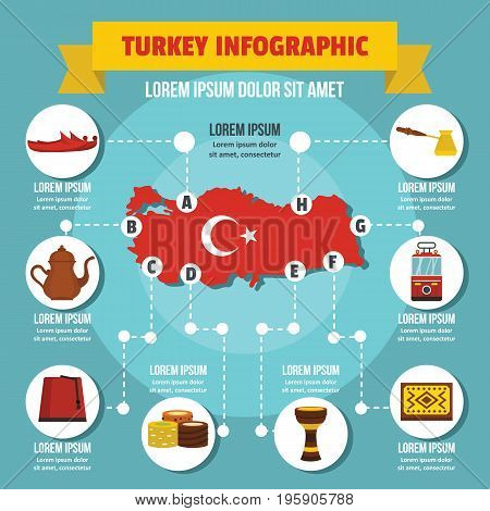Turkey infographic banner concept. Flat illustration of Turkey infographic vector poster concept for web