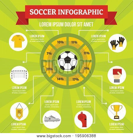 Soccer infographic banner concept. Flat illustration of soccer infographic vector poster concept for web