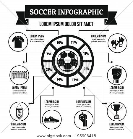 Soccer infographic banner concept. Simple illustration of soccer infographic vector poster concept for web