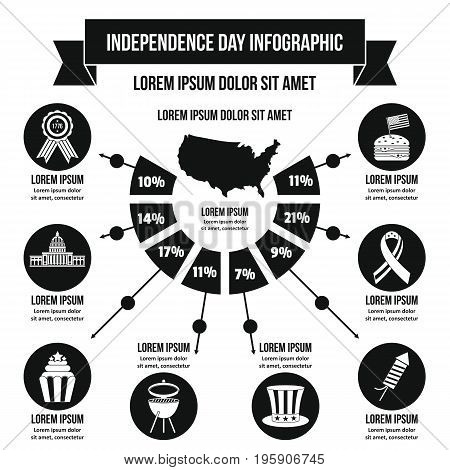 Independence day infographic banner concept. Simple illustration of Independence day infographic vector poster concept for web