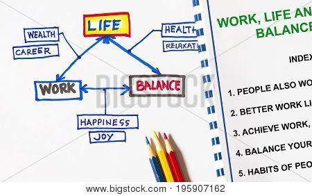 Work Life And Balance Concept